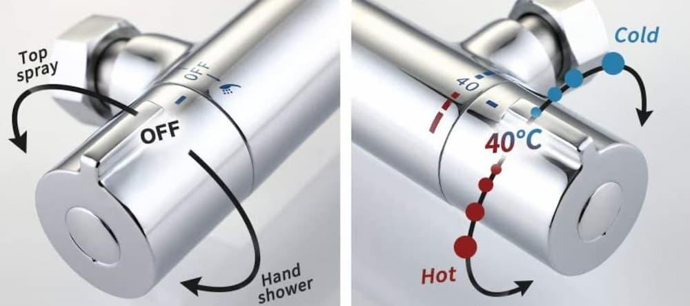 grifos termostáticos para duchas